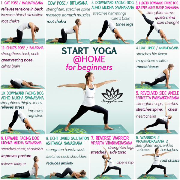 can you start yoga at home