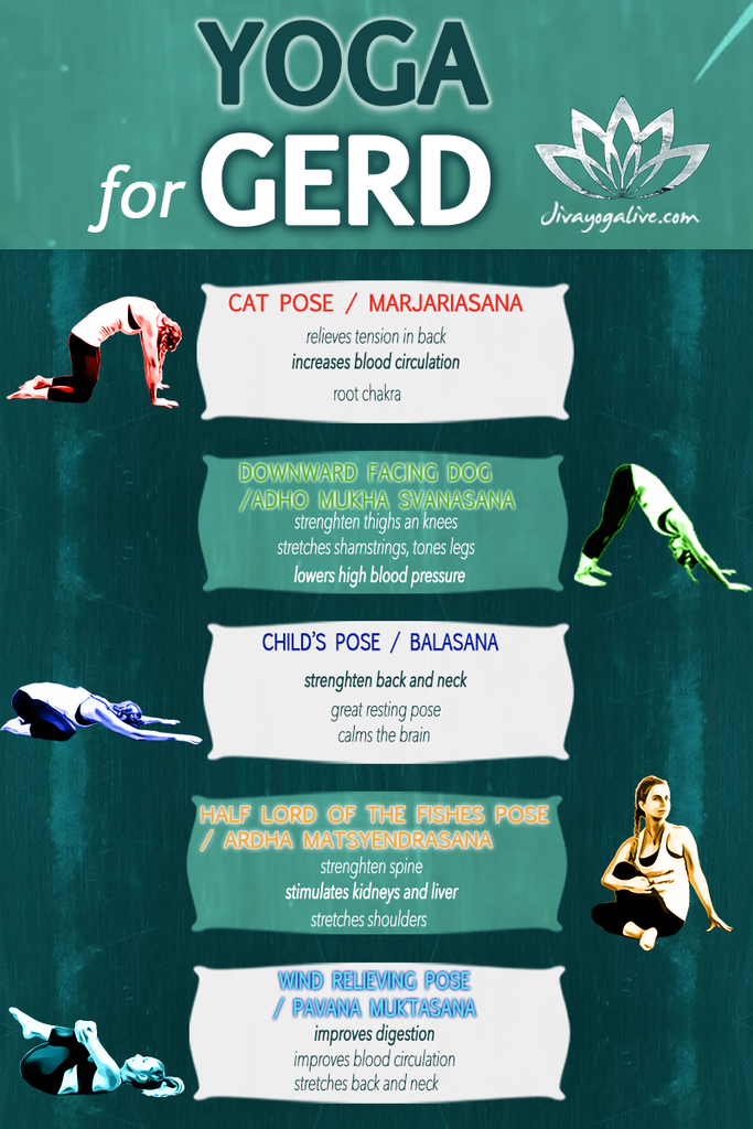 yoga for gerd infographic