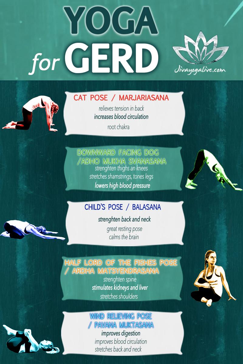 yoga for gerd infographic