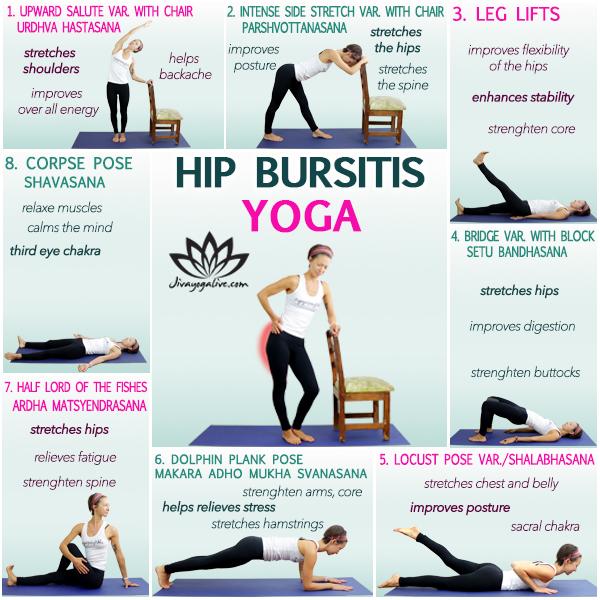 hip bursitis yoga infographic